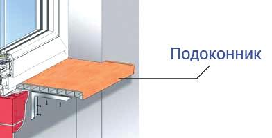 Установить подоконник к пластиковым окнам на балконе своими .